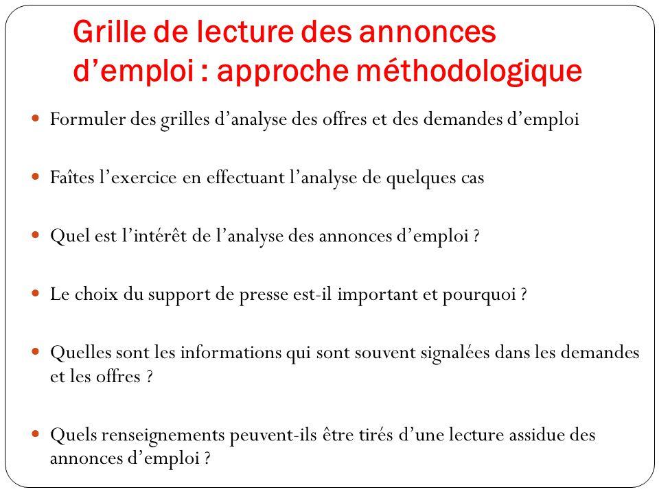 Grille de lecture des annonces d'emploi : approche méthodologique