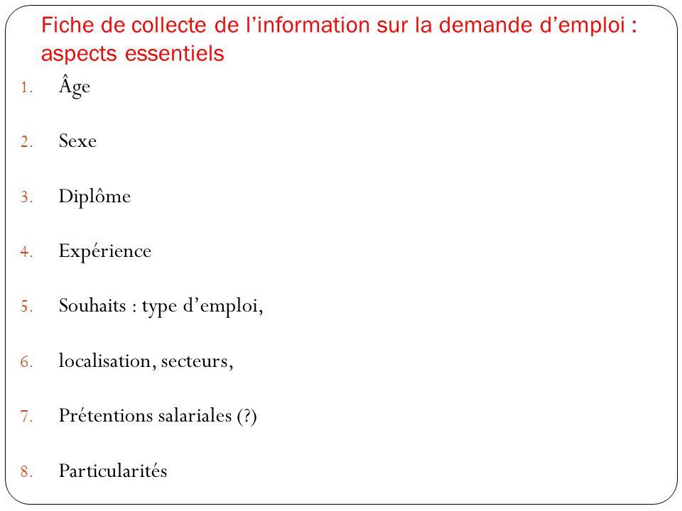 Fiche de collecte de l'information sur la demande d'emploi : aspects essentiels