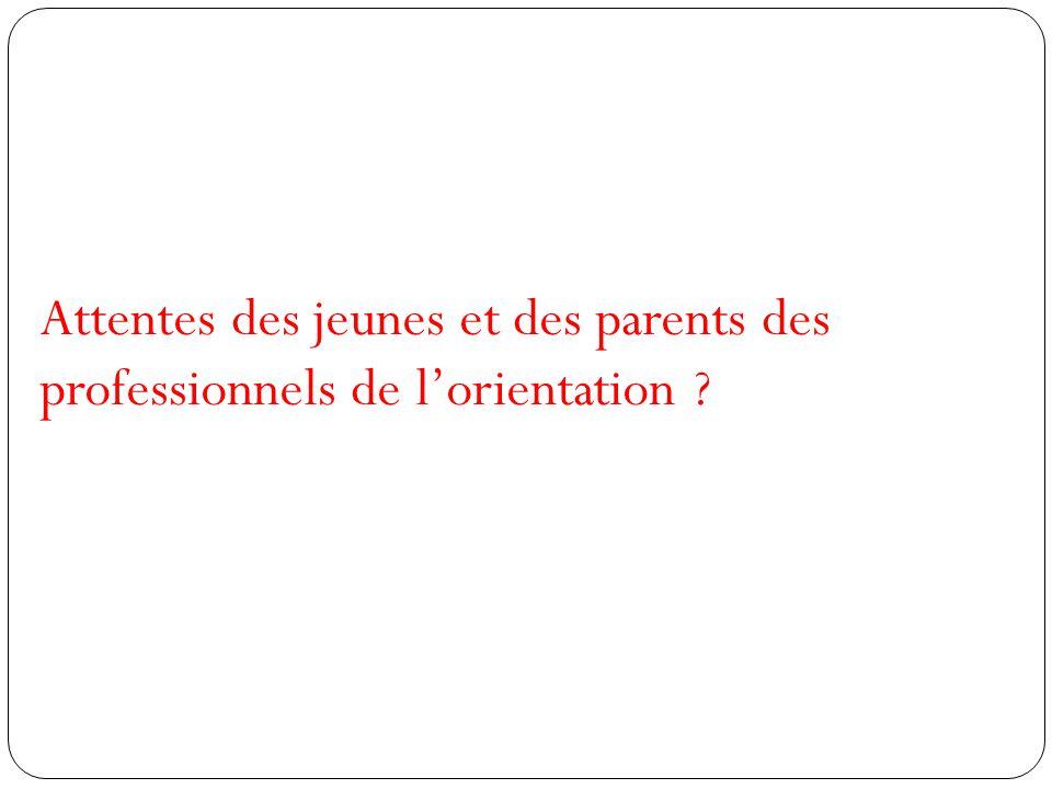 Attentes des jeunes et des parents des professionnels de l'orientation