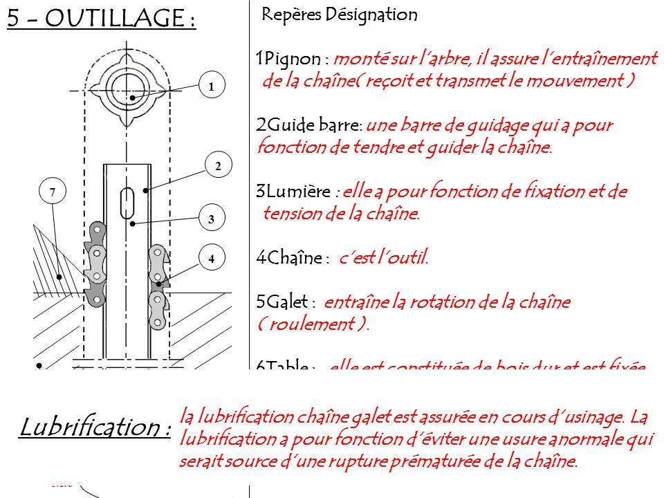 5 - OUTILLAGE : Lubrification : Repères Désignation 1Pignon :