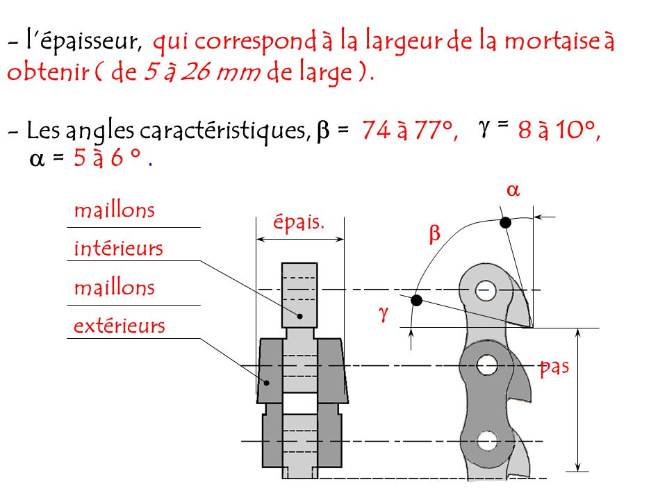 - Les angles caractéristiques,  =  =  = 74 à 77°, 8 à 10°,