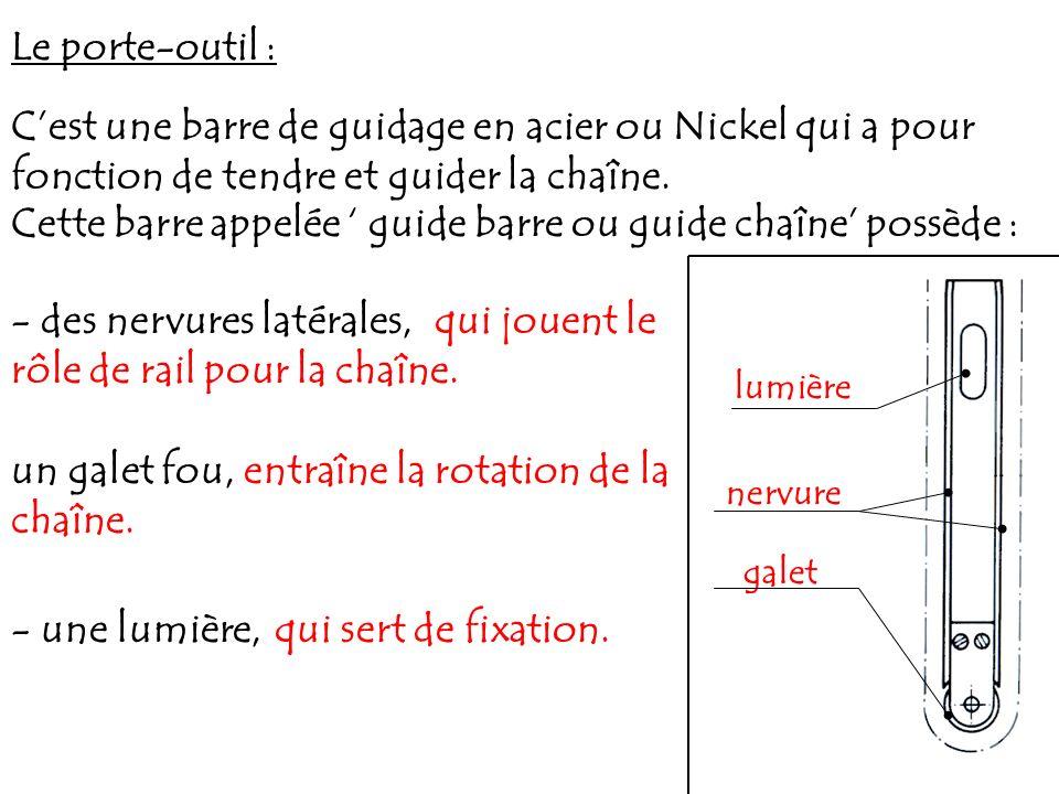 Cette barre appelée ' guide barre ou guide chaîne' possède :
