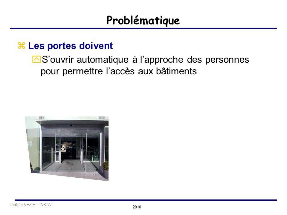 Problématique Les portes doivent