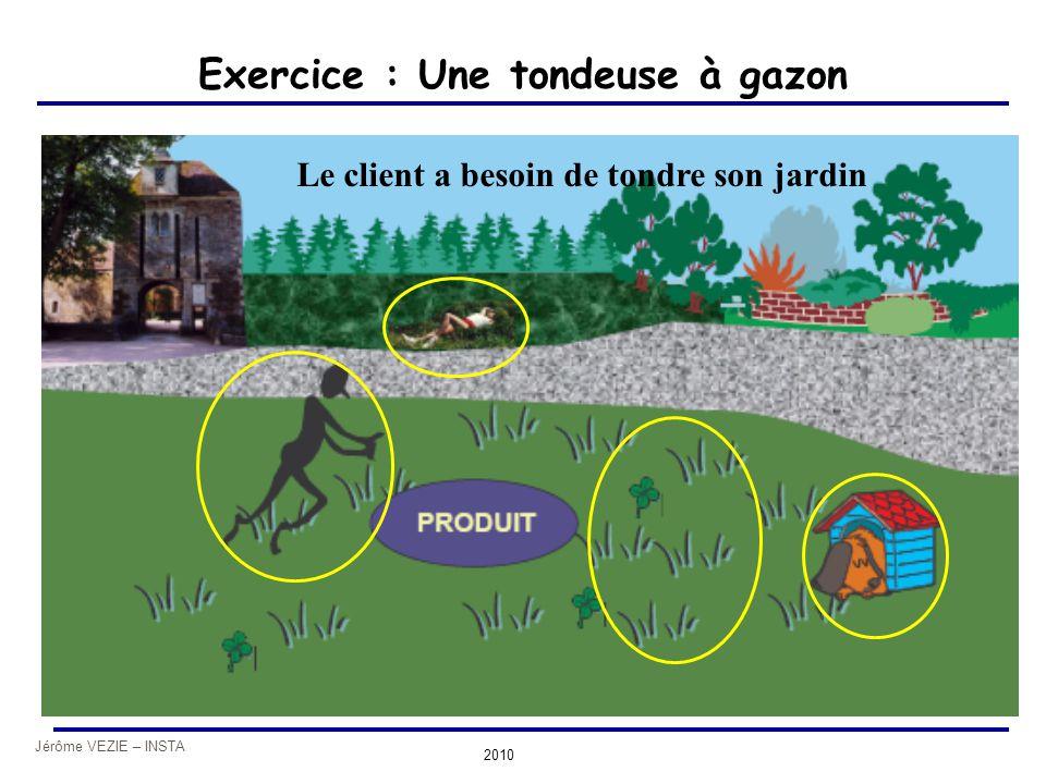 Exercice : Une tondeuse à gazon
