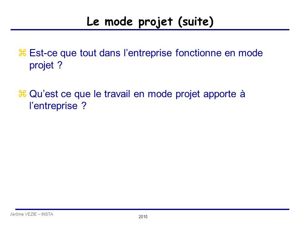 Le mode projet (suite) Est-ce que tout dans l'entreprise fonctionne en mode projet