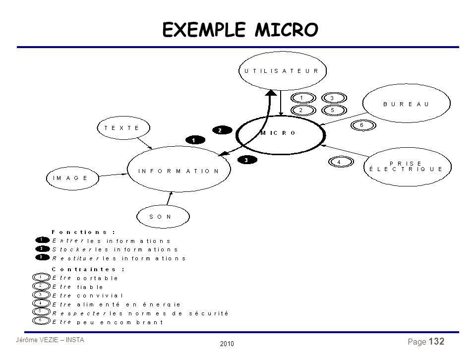 EXEMPLE MICRO