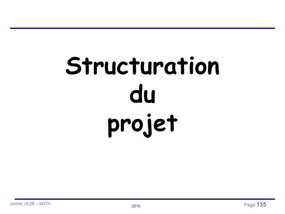Structuration du projet