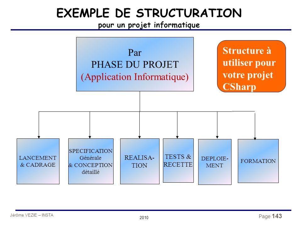 EXEMPLE DE STRUCTURATION pour un projet informatique