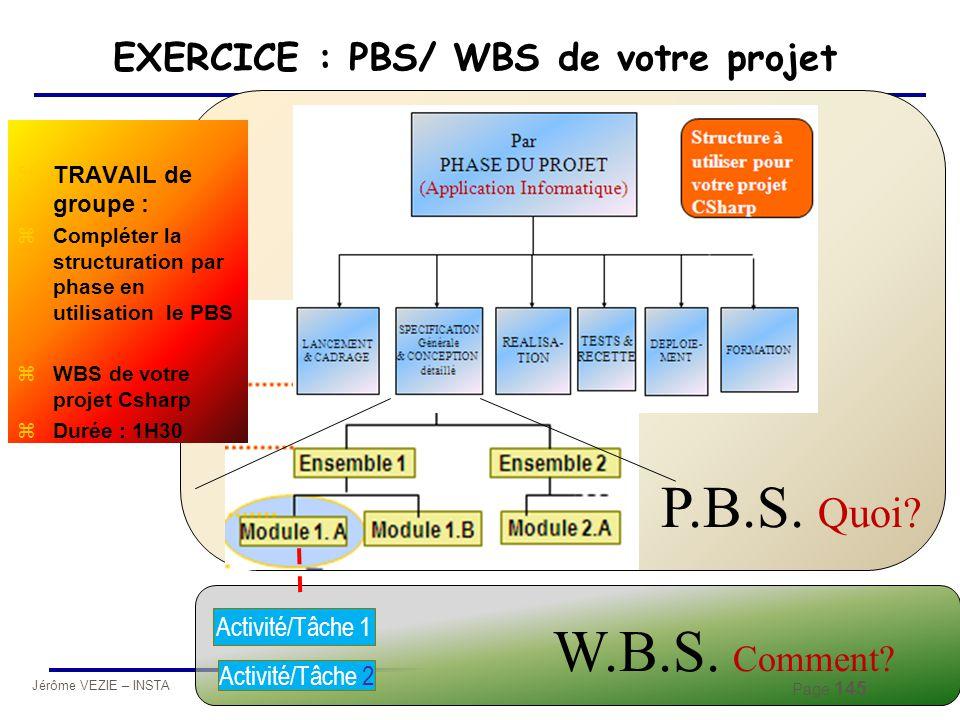 EXERCICE : PBS/ WBS de votre projet