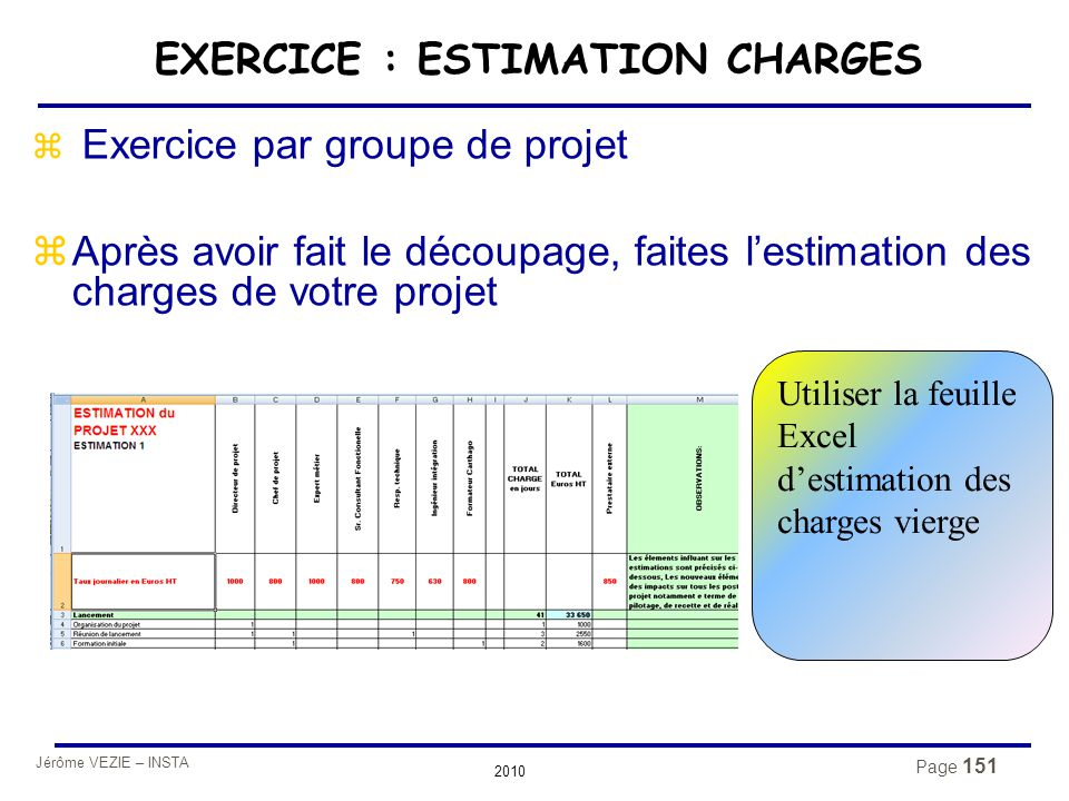 EXERCICE : ESTIMATION CHARGES