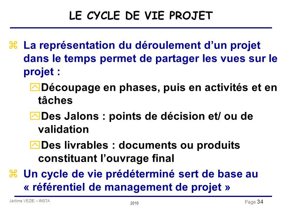 LE CYCLE DE VIE PROJET La représentation du déroulement d'un projet dans le temps permet de partager les vues sur le projet :