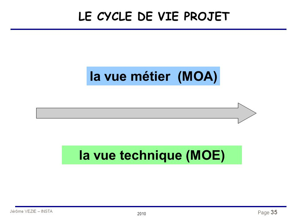 la vue métier (MOA) la vue technique (MOE)