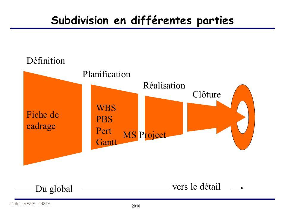 Subdivision en différentes parties