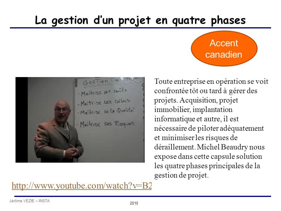 La gestion d'un projet en quatre phases