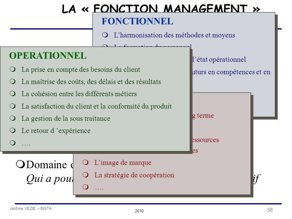 LA « FONCTION MANAGEMENT »