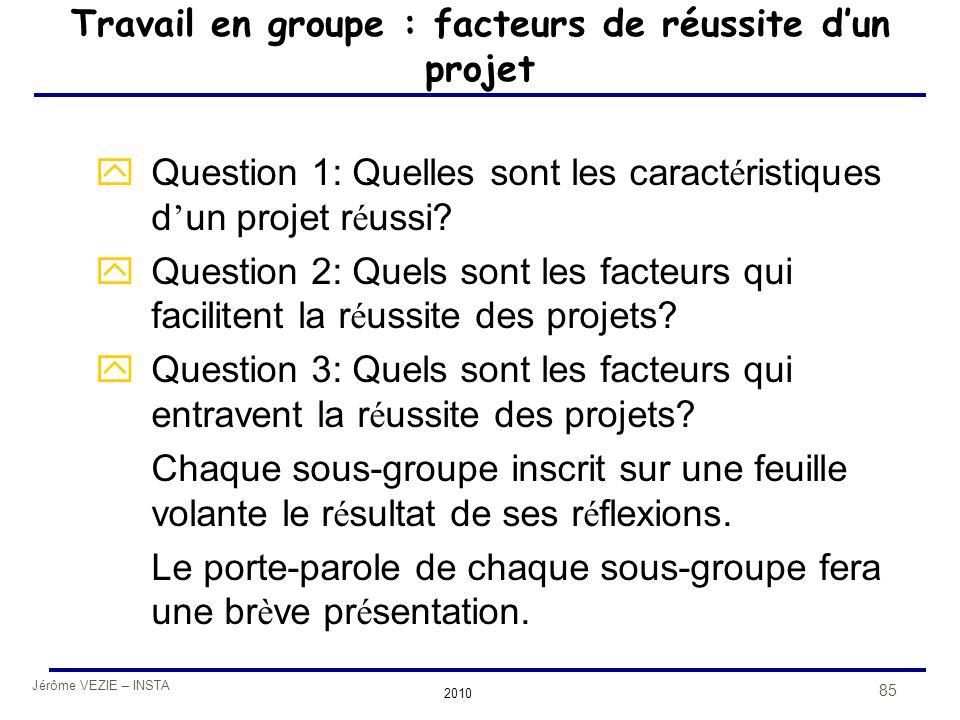 Travail en groupe : facteurs de réussite d'un projet