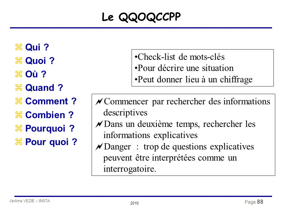 Le QQOQCCPP Qui Quoi Check-list de mots-clés Où