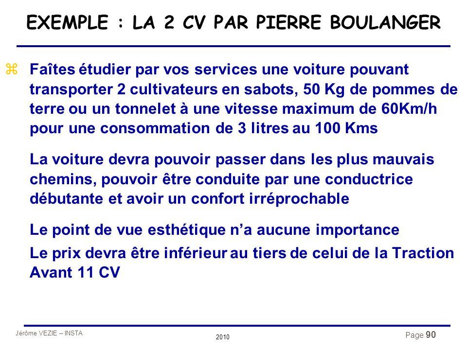 EXEMPLE : LA 2 CV PAR PIERRE BOULANGER