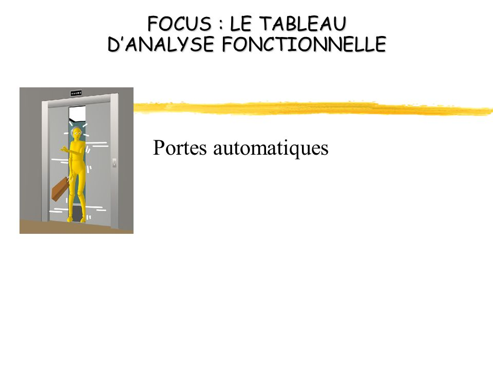 D'ANALYSE FONCTIONNELLE