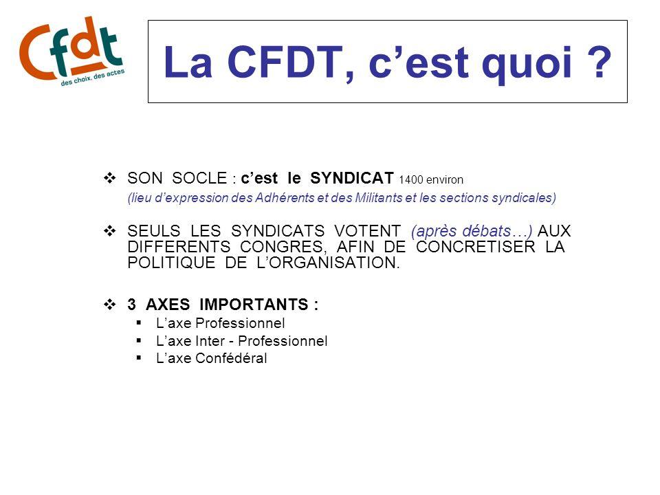 La CFDT, c'est quoi SON SOCLE : c'est le SYNDICAT 1400 environ