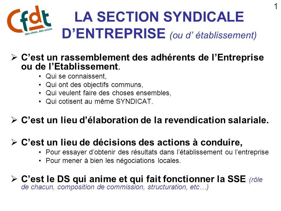 LA SECTION SYNDICALE D'ENTREPRISE (ou d' établissement)