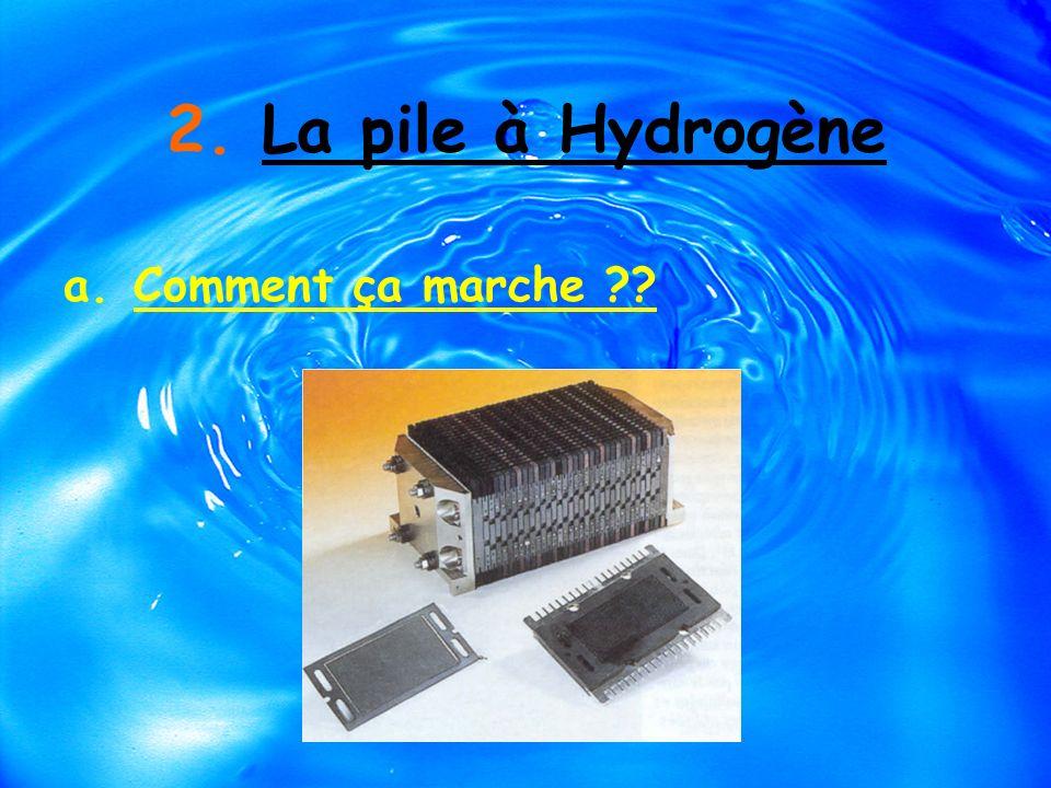 2. La pile à Hydrogène Comment ça marche