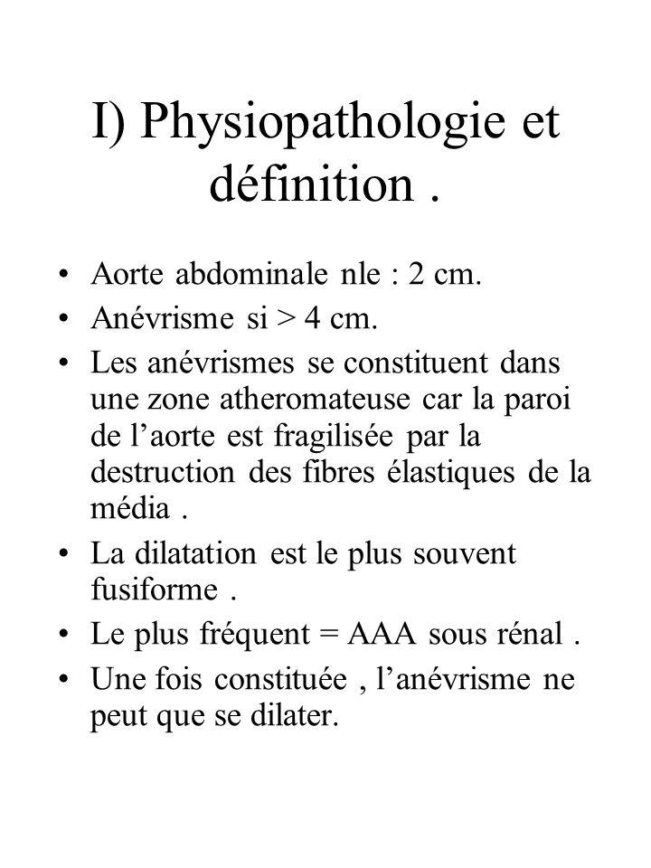 I) Physiopathologie et définition .