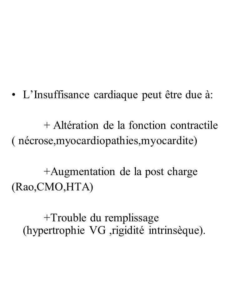 L'Insuffisance cardiaque peut être due à: