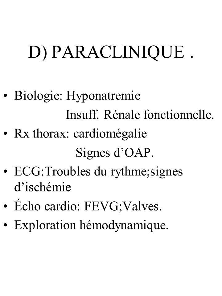 D) PARACLINIQUE . Biologie: Hyponatremie Insuff. Rénale fonctionnelle.