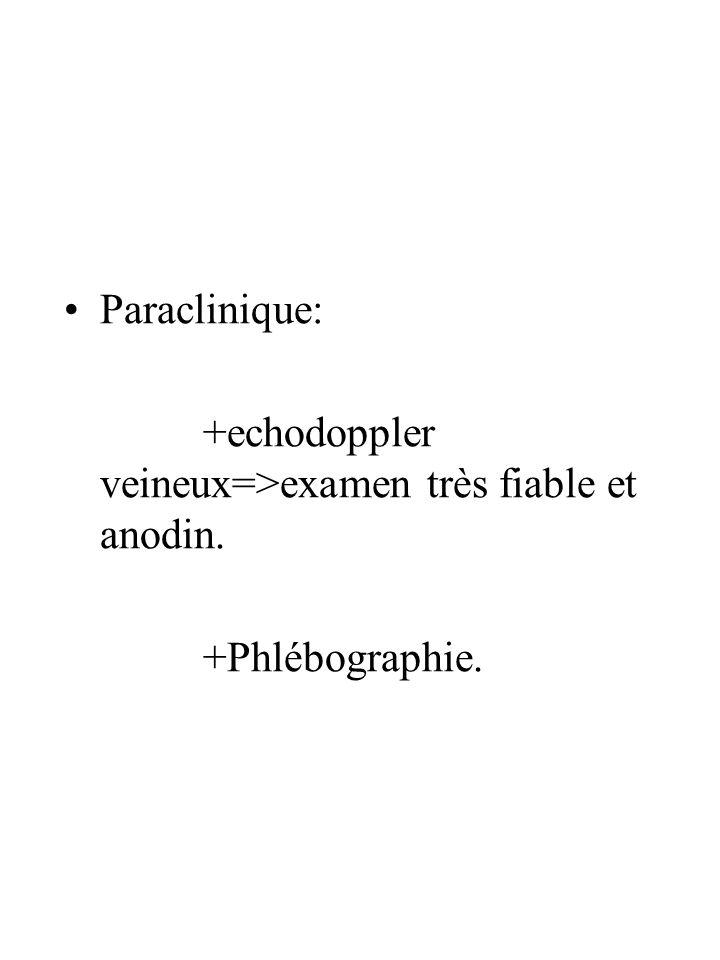 Paraclinique: +echodoppler veineux=>examen très fiable et anodin. +Phlébographie.