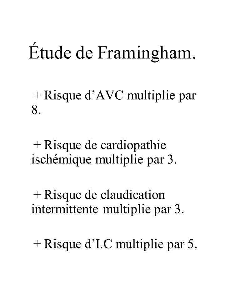 Étude de Framingham. + Risque d'AVC multiplie par 8.