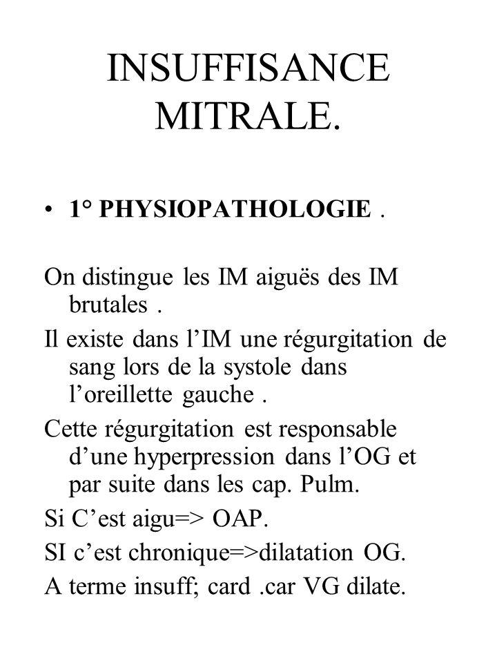 INSUFFISANCE MITRALE. 1° PHYSIOPATHOLOGIE .