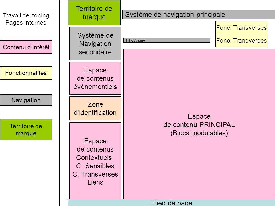 Système de navigation principale