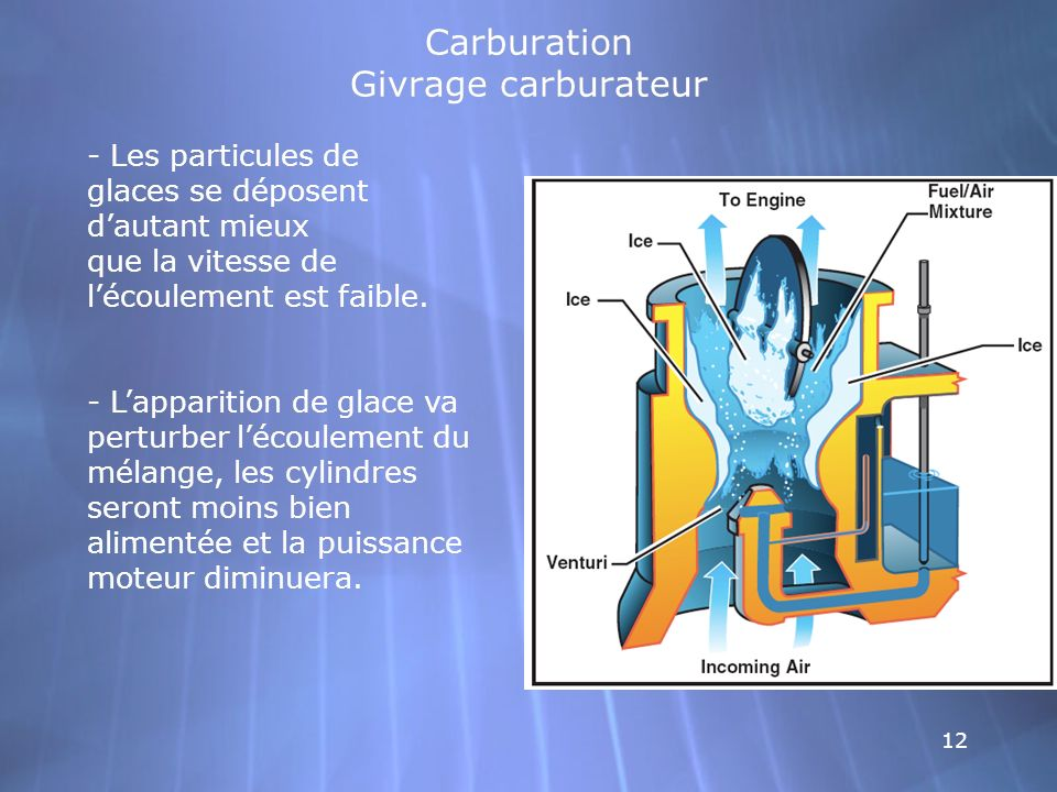 Carburation Givrage carburateur
