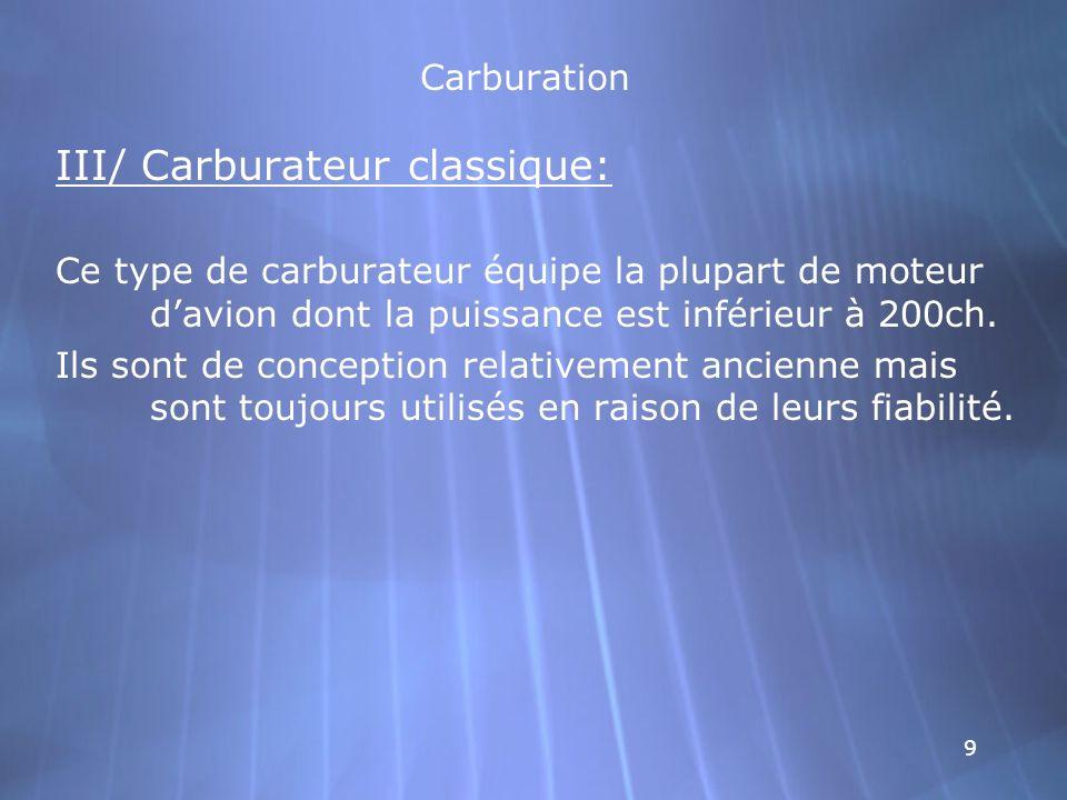III/ Carburateur classique: