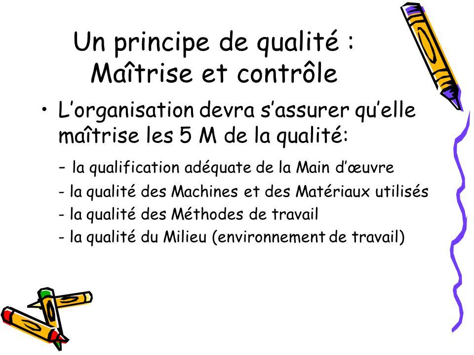 Un principe de qualité : Maîtrise et contrôle