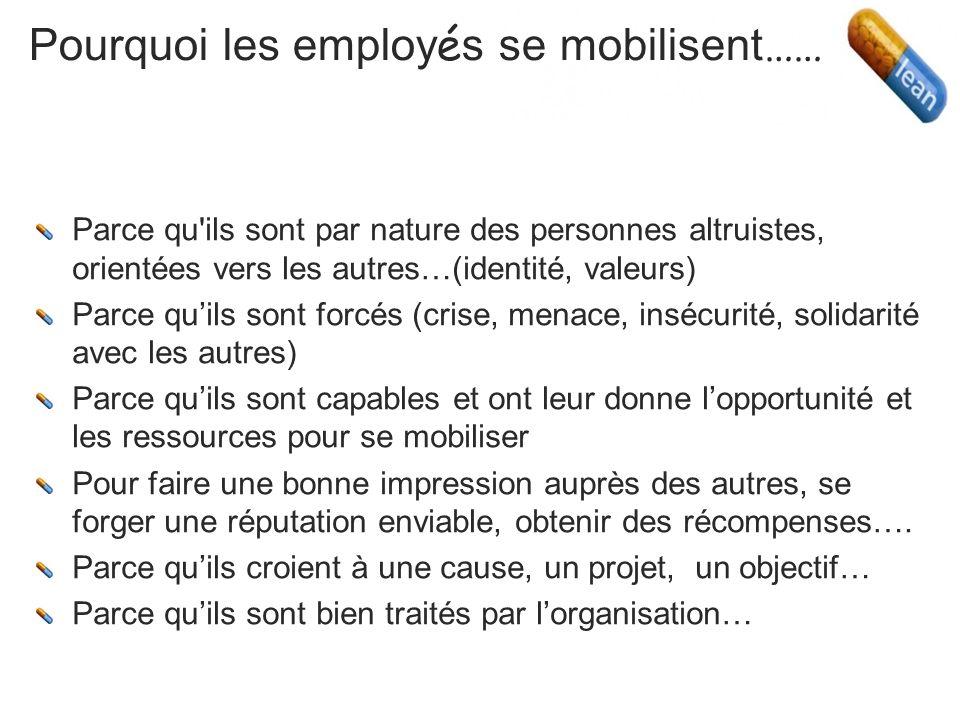 Pourquoi les employés se mobilisent……