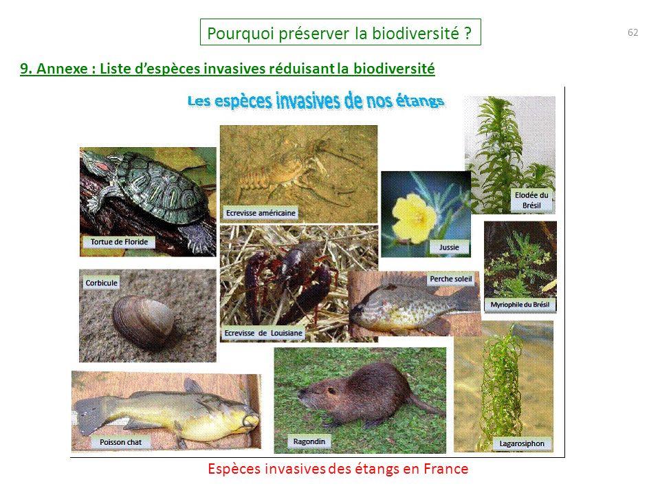 Espèces invasives des étangs en France