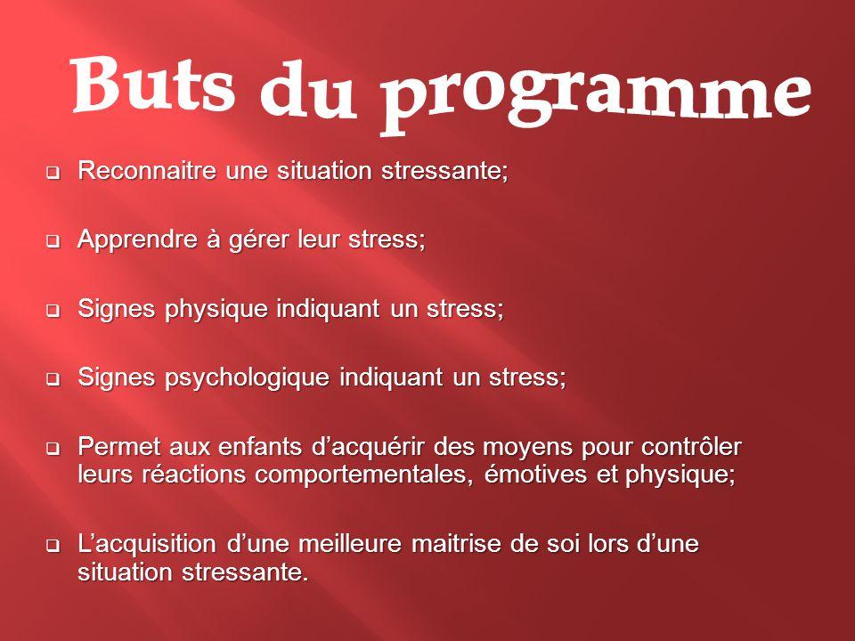 Buts du programme Reconnaitre une situation stressante;