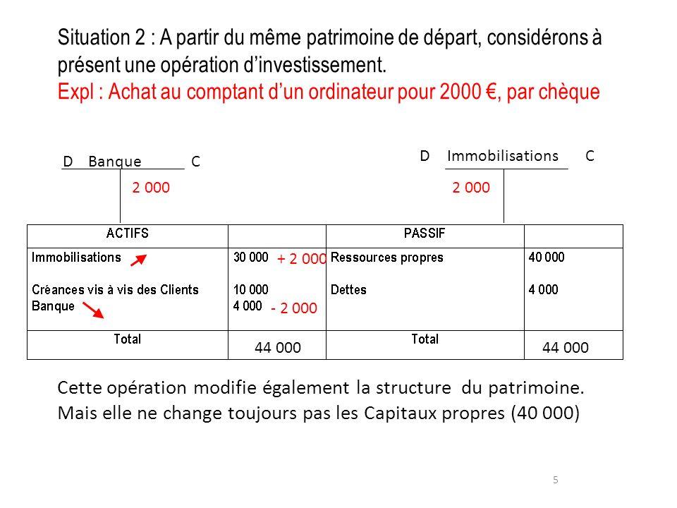Situation 2 : A partir du même patrimoine de départ, considérons à présent une opération d'investissement. Expl : Achat au comptant d'un ordinateur pour 2000 €, par chèque