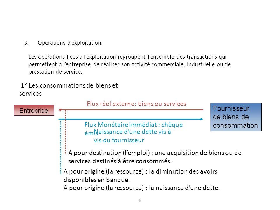 1° Les consommations de biens et services