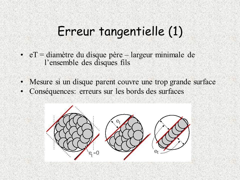 Erreur tangentielle (1)