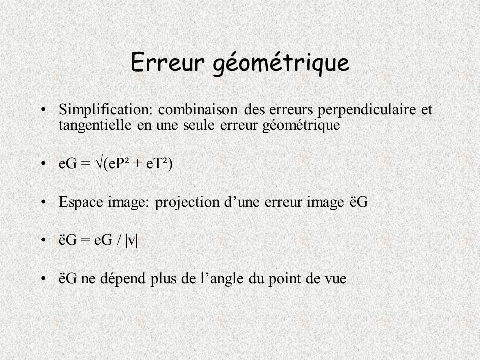 Erreur géométrique Simplification: combinaison des erreurs perpendiculaire et tangentielle en une seule erreur géométrique.