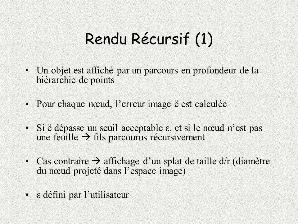 Rendu Récursif (1) Un objet est affiché par un parcours en profondeur de la hiérarchie de points. Pour chaque nœud, l'erreur image ë est calculée.