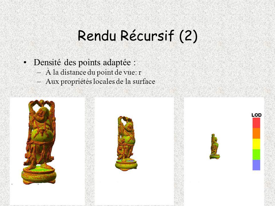 Rendu Récursif (2) Densité des points adaptée :
