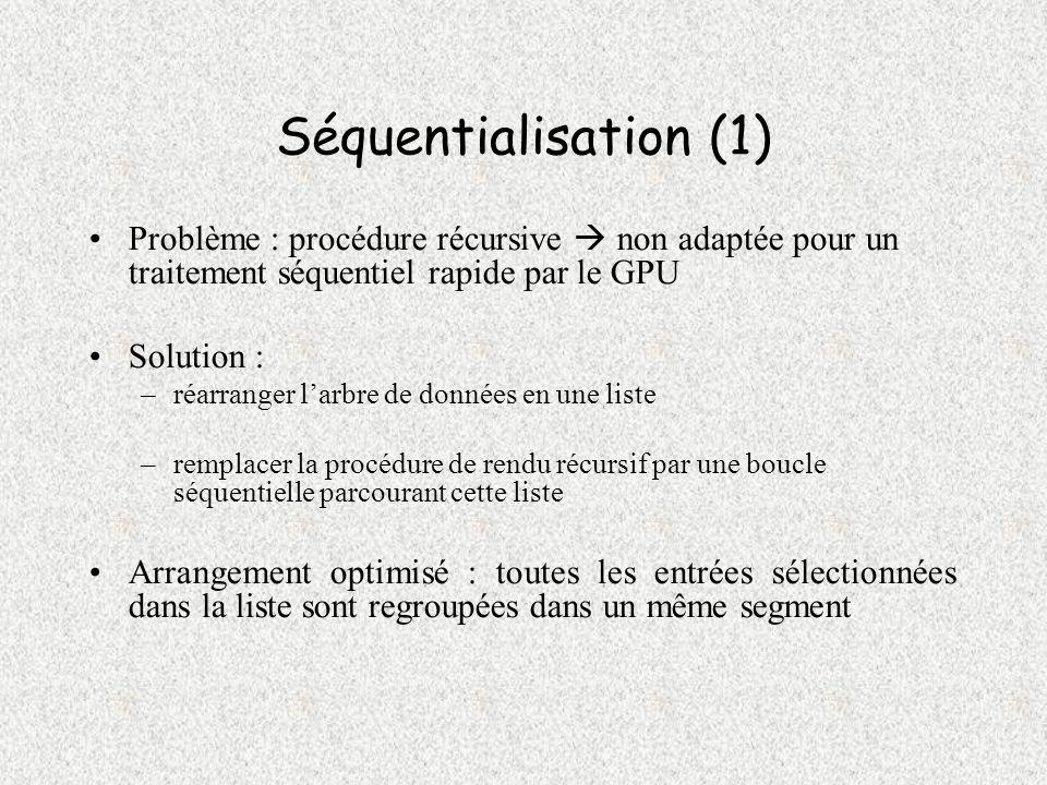 Séquentialisation (1) Problème : procédure récursive  non adaptée pour un traitement séquentiel rapide par le GPU.