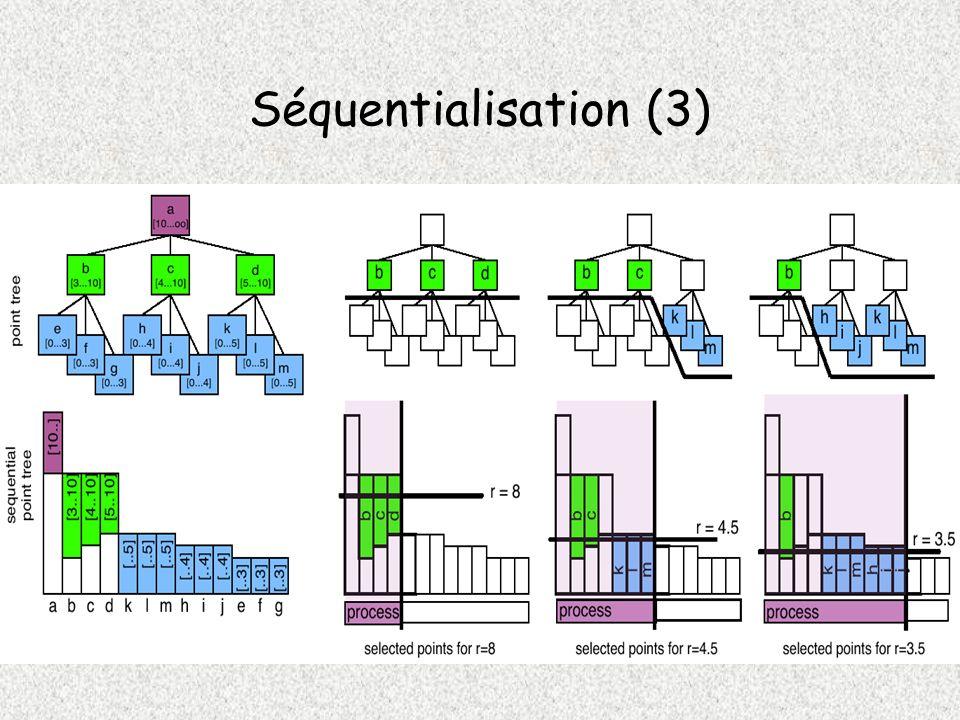 Séquentialisation (3)