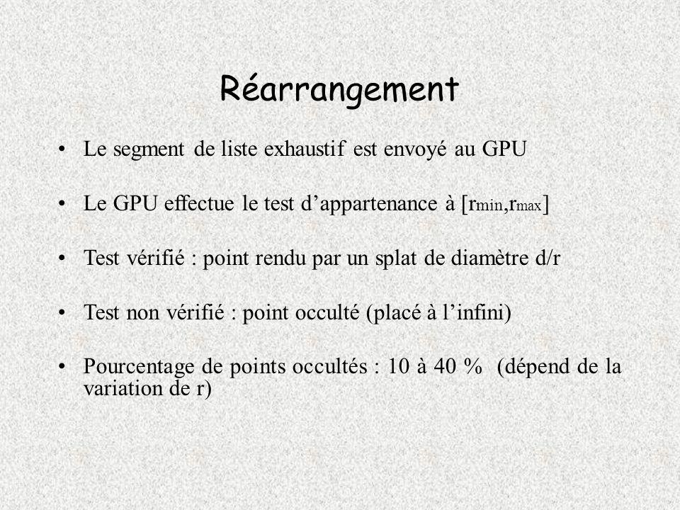 Réarrangement Le segment de liste exhaustif est envoyé au GPU