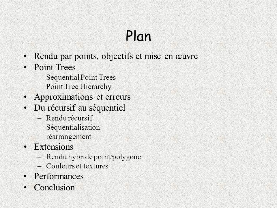 Plan Rendu par points, objectifs et mise en œuvre Point Trees