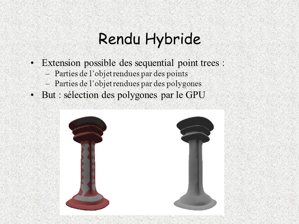 Rendu Hybride Extension possible des sequential point trees :
